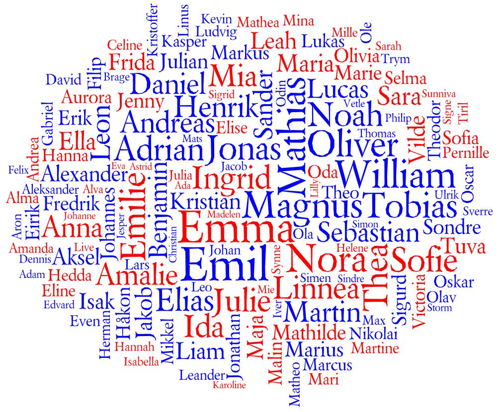 Картинки с именами английскими